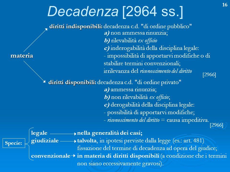 Decadenza [2964 ss.] materia